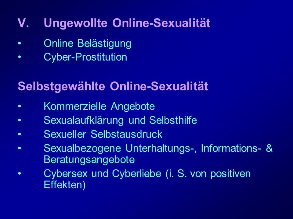 Ungewollte Online-Sexualität