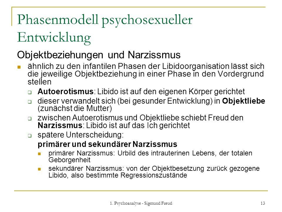 Phasenmodell psychosexueller Entwicklung