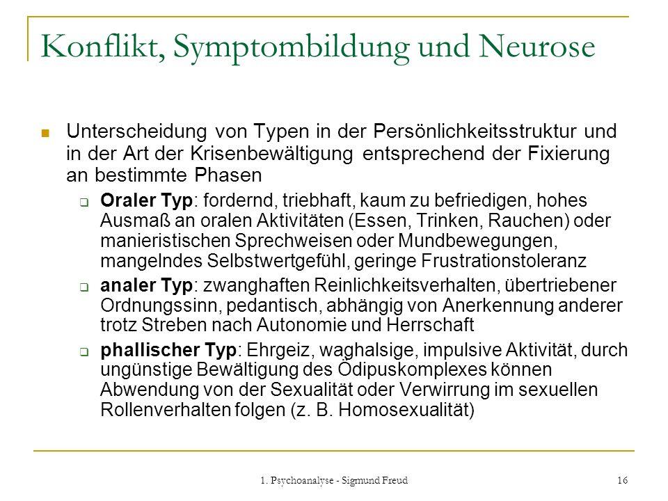 Konflikt, Symptombildung und Neurose