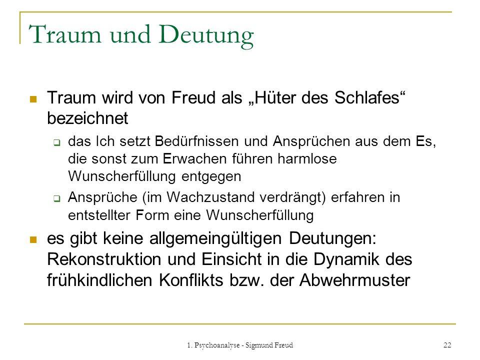 1. Psychoanalyse - Sigmund Freud