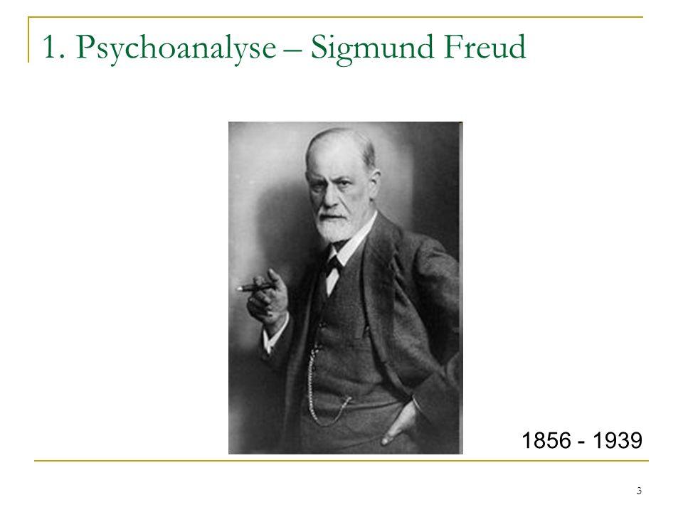 1. Psychoanalyse – Sigmund Freud