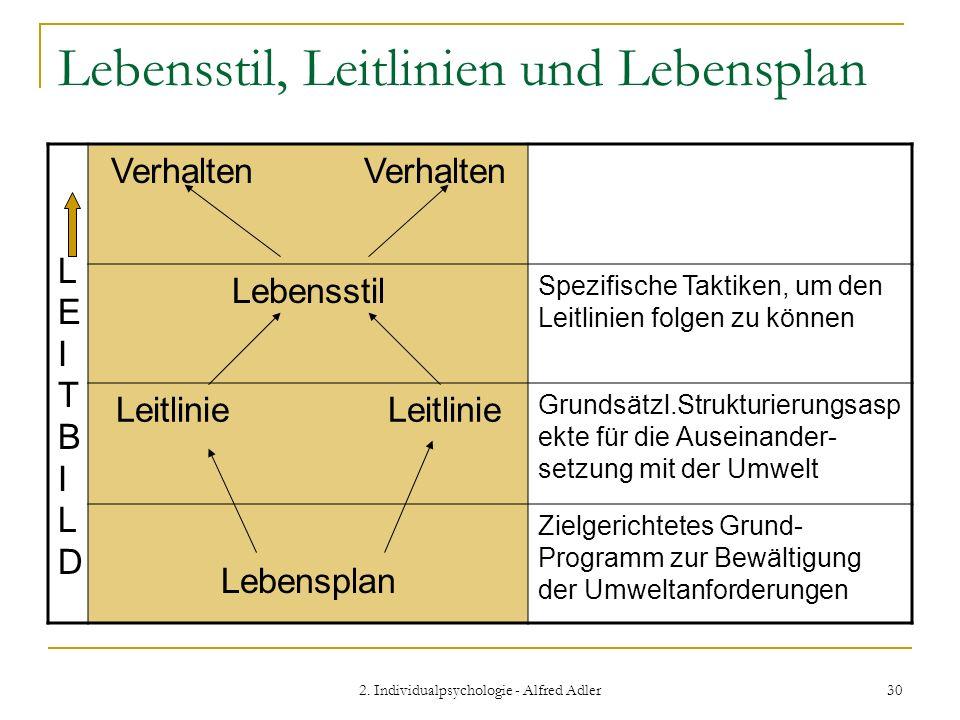 Lebensstil, Leitlinien und Lebensplan