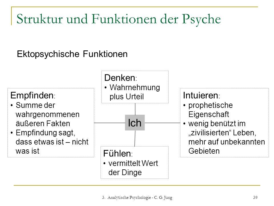 Struktur und Funktionen der Psyche