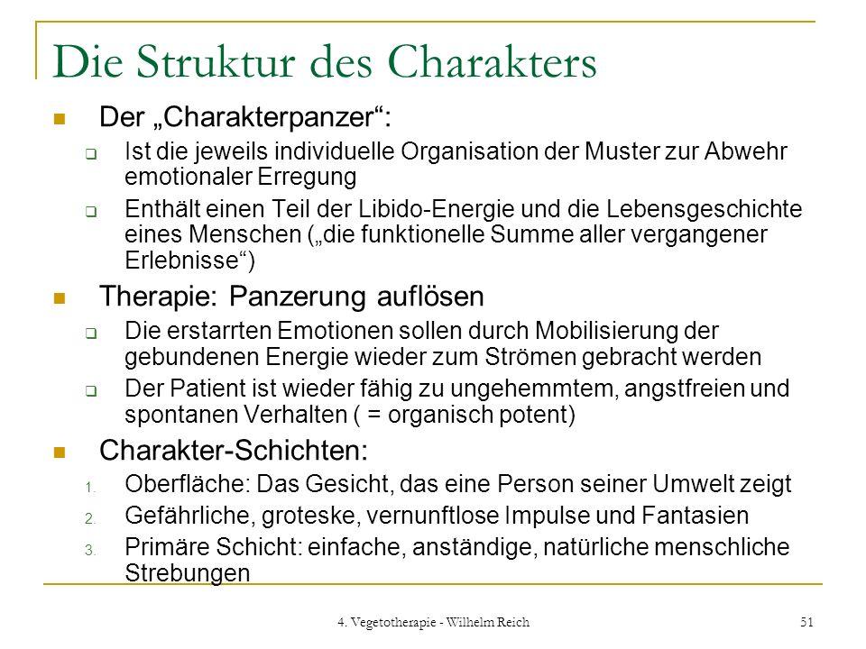 Die Struktur des Charakters
