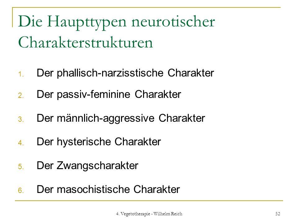 Die Haupttypen neurotischer Charakterstrukturen