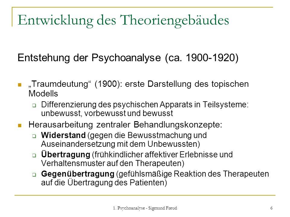 Entwicklung des Theoriengebäudes