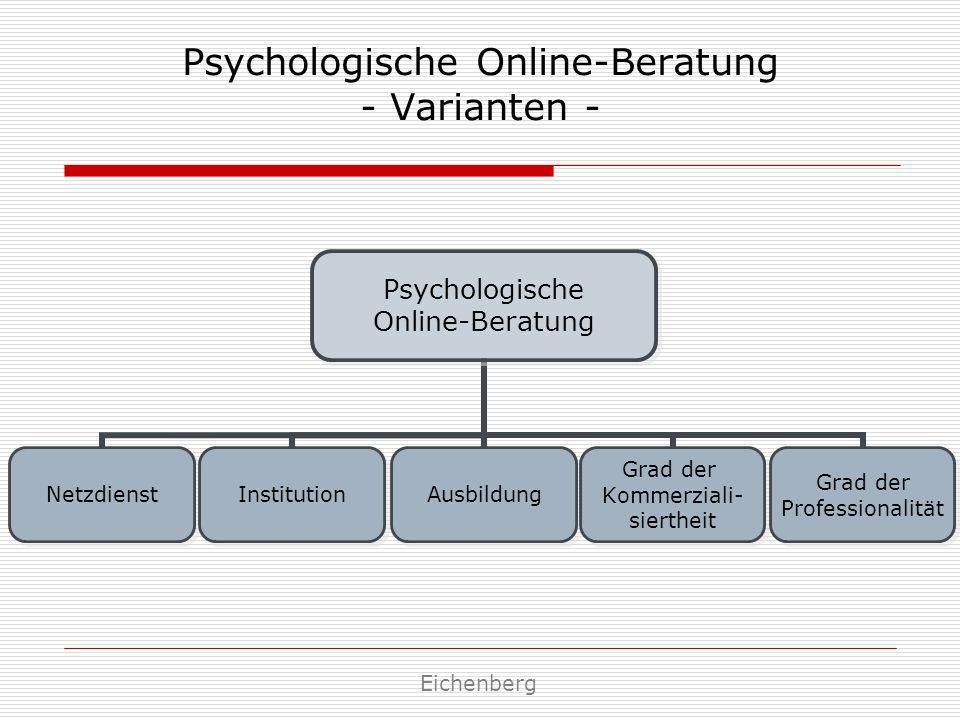 Psychologische Online-Beratung - Varianten -