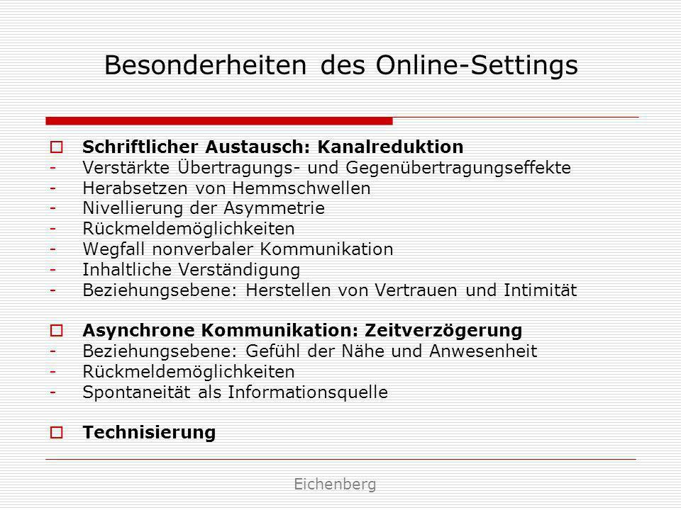 Besonderheiten des Online-Settings