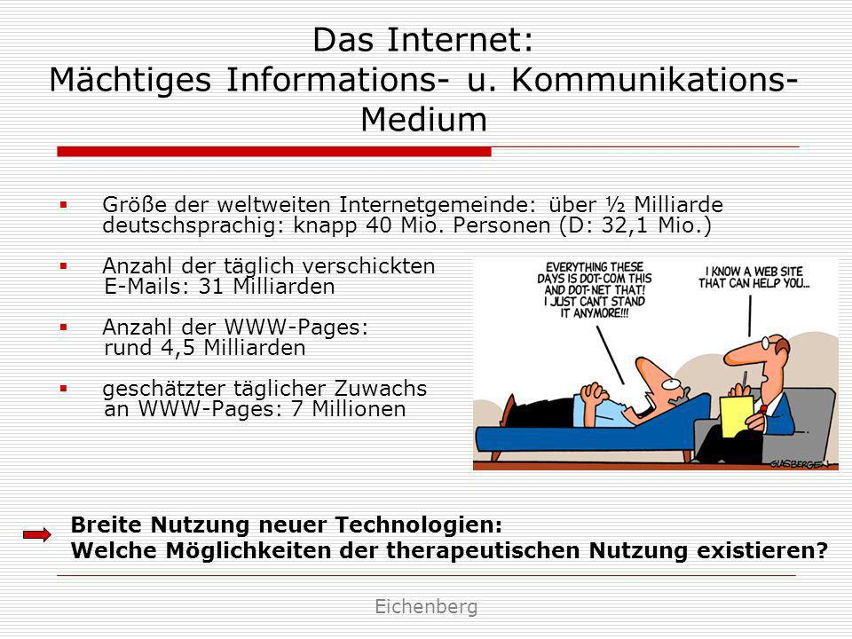 Das Internet: Mächtiges Informations- u. Kommunikations- Medium