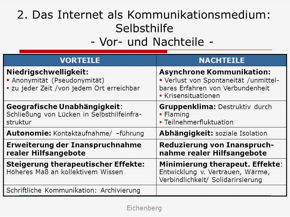 2. Das Internet als Kommunikationsmedium: