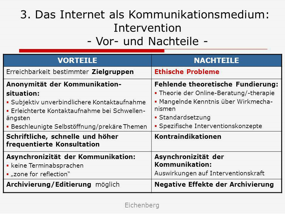 3. Das Internet als Kommunikationsmedium: Intervention