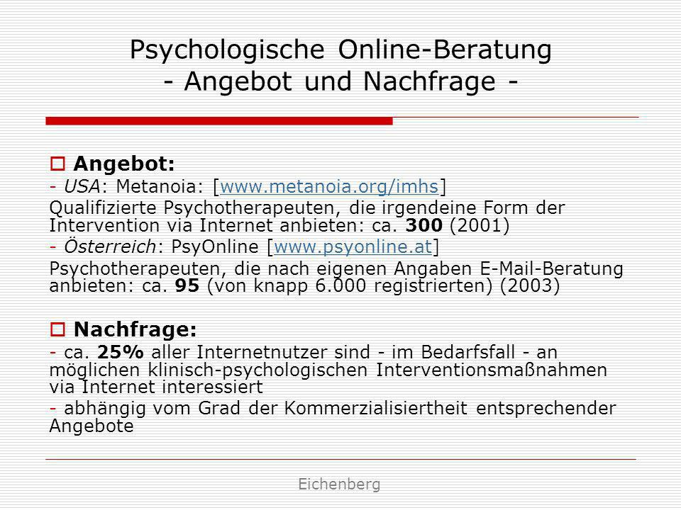 Psychologische Online-Beratung - Angebot und Nachfrage -