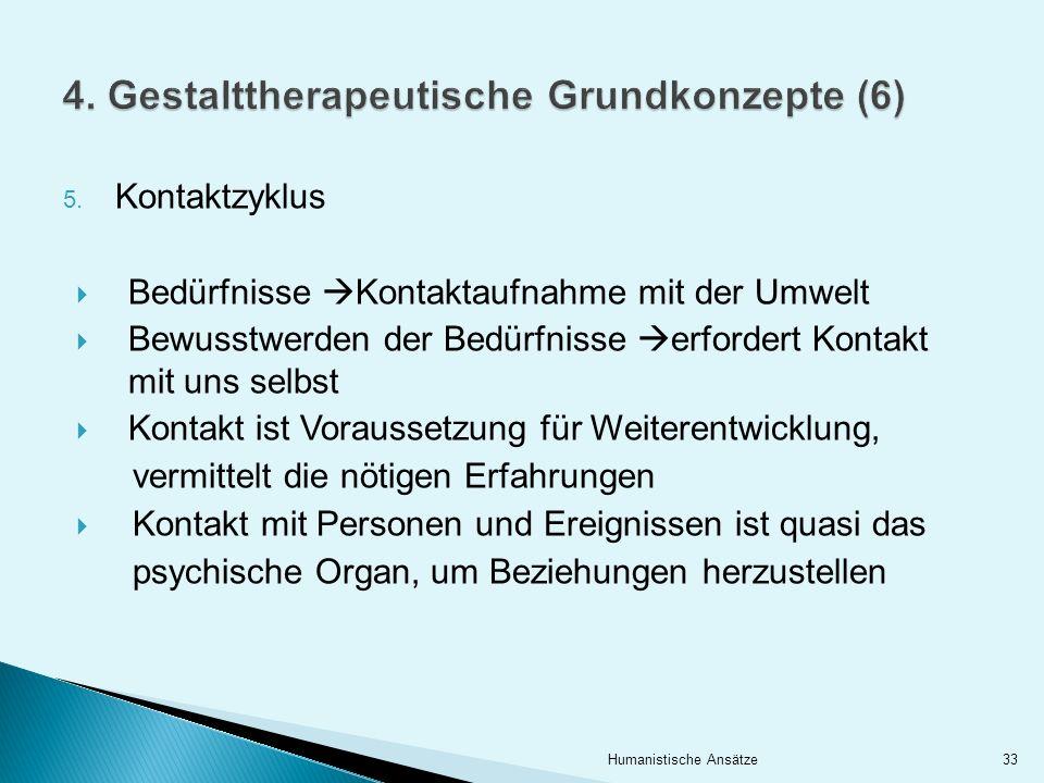 4. Gestalttherapeutische Grundkonzepte (6)