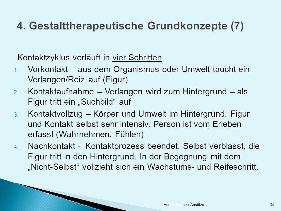 4. Gestalttherapeutische Grundkonzepte (7)