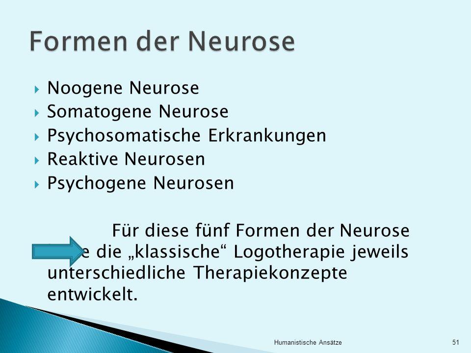 Formen der Neurose Noogene Neurose Somatogene Neurose
