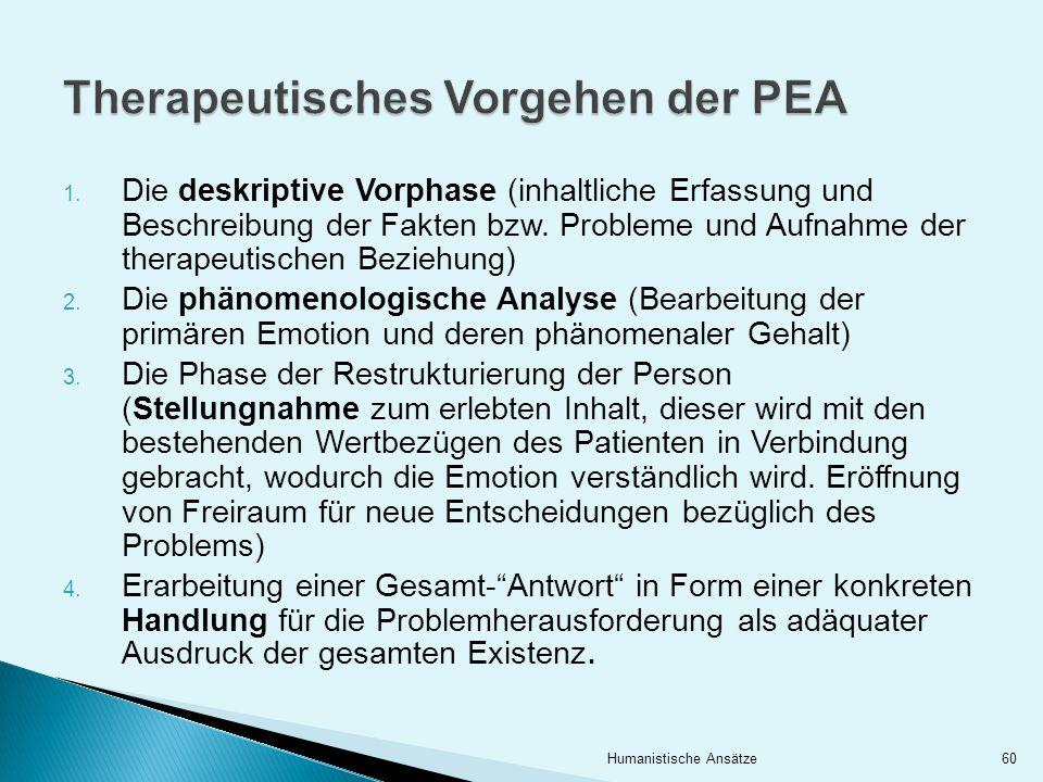 Therapeutisches Vorgehen der PEA