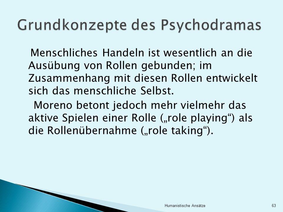 Grundkonzepte des Psychodramas