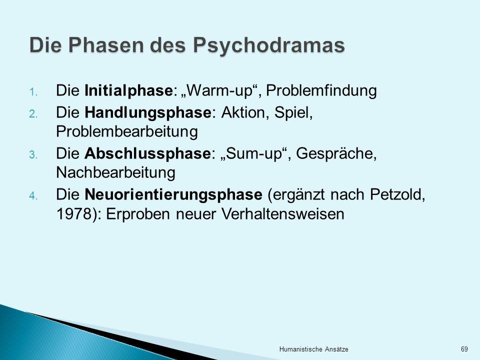Die Phasen des Psychodramas