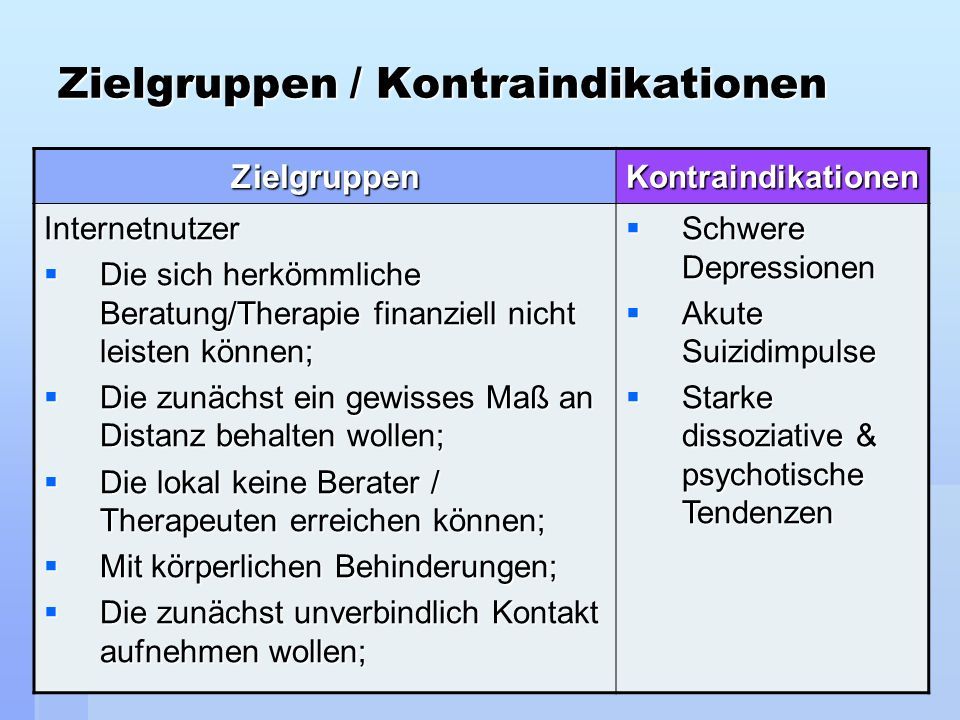 Zielgruppen / Kontraindikationen