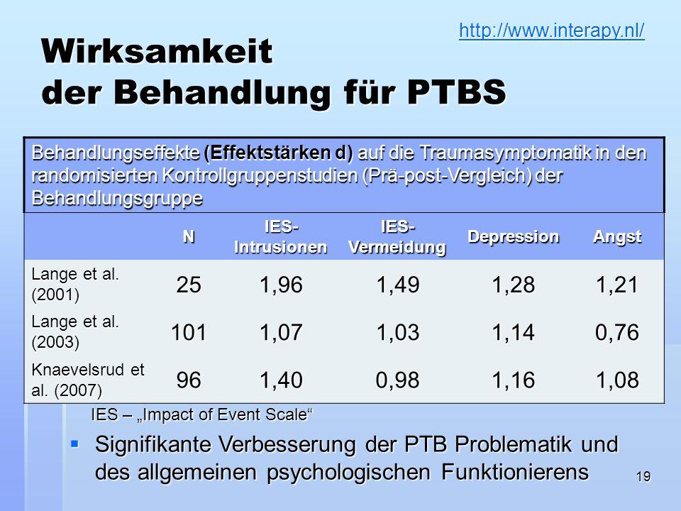 Wirksamkeit der Behandlung für PTBS
