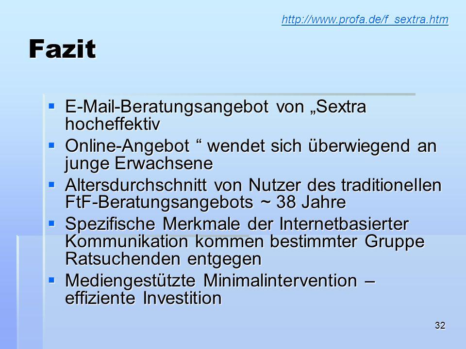 """Fazit E-Mail-Beratungsangebot von """"Sextra hocheffektiv"""