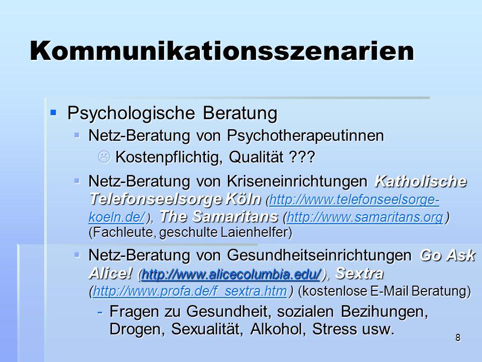 Kommunikationsszenarien