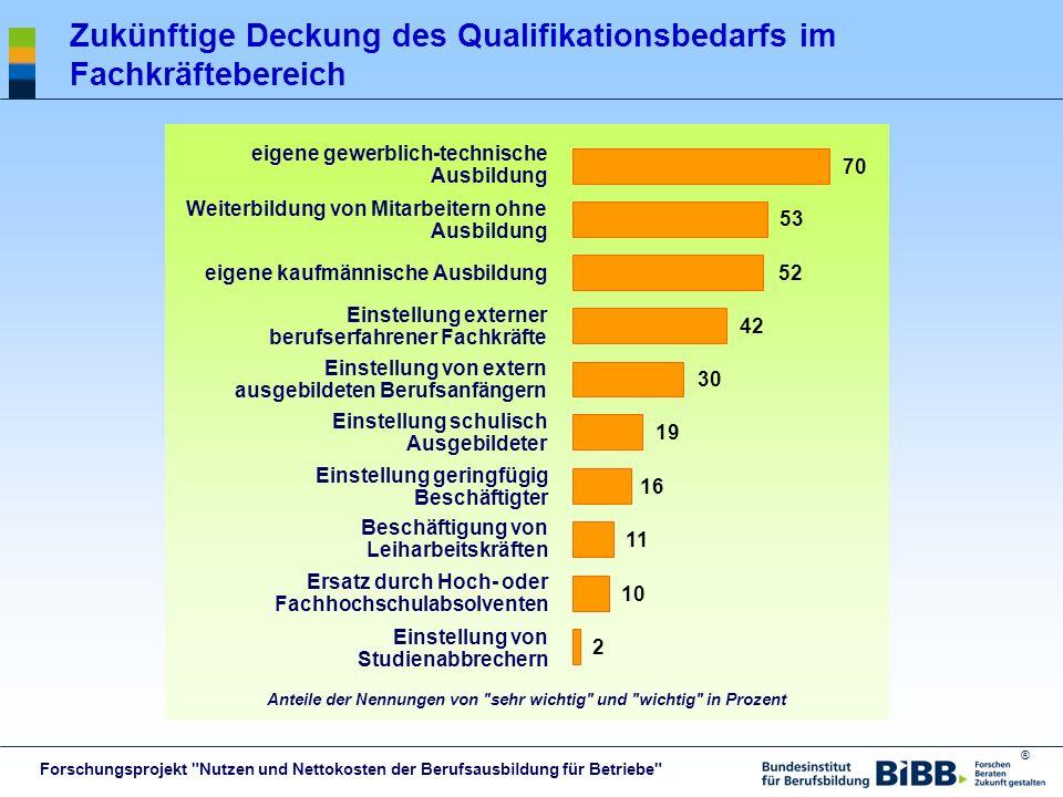Zukünftige Deckung des Qualifikationsbedarfs im Fachkräftebereich