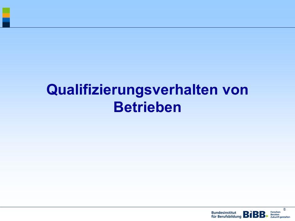 Qualifizierungsverhalten von Betrieben