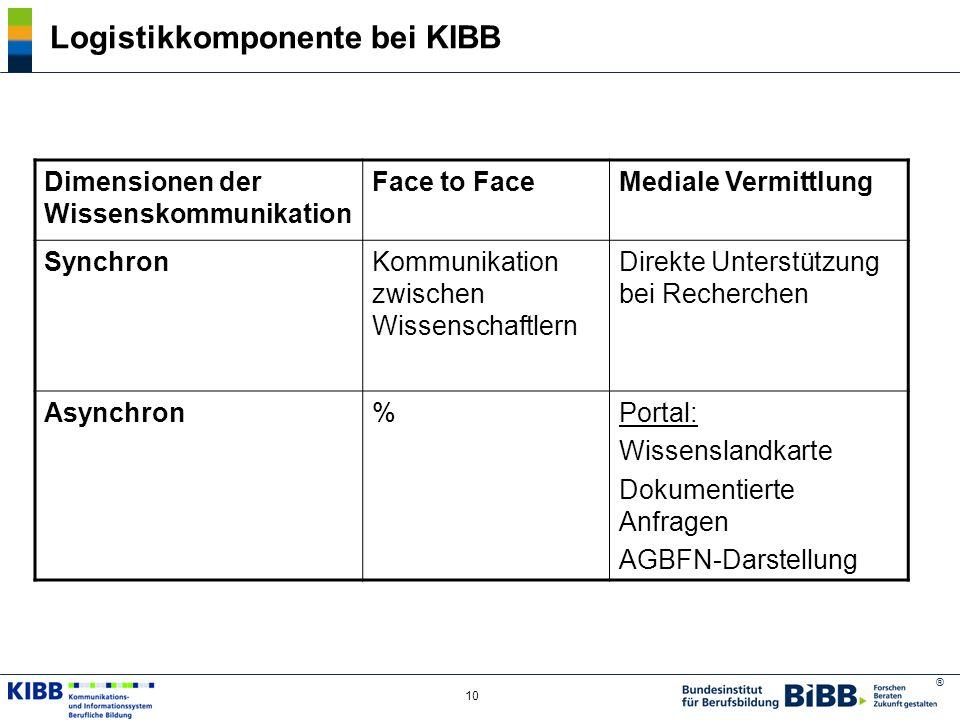 Logistikkomponente bei KIBB