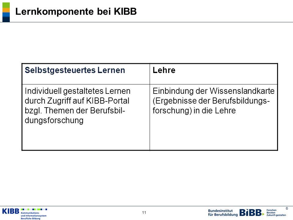 Lernkomponente bei KIBB