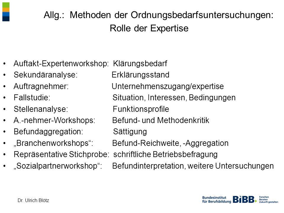 Allg.: Methoden der Ordnungsbedarfsuntersuchungen: Rolle der Expertise