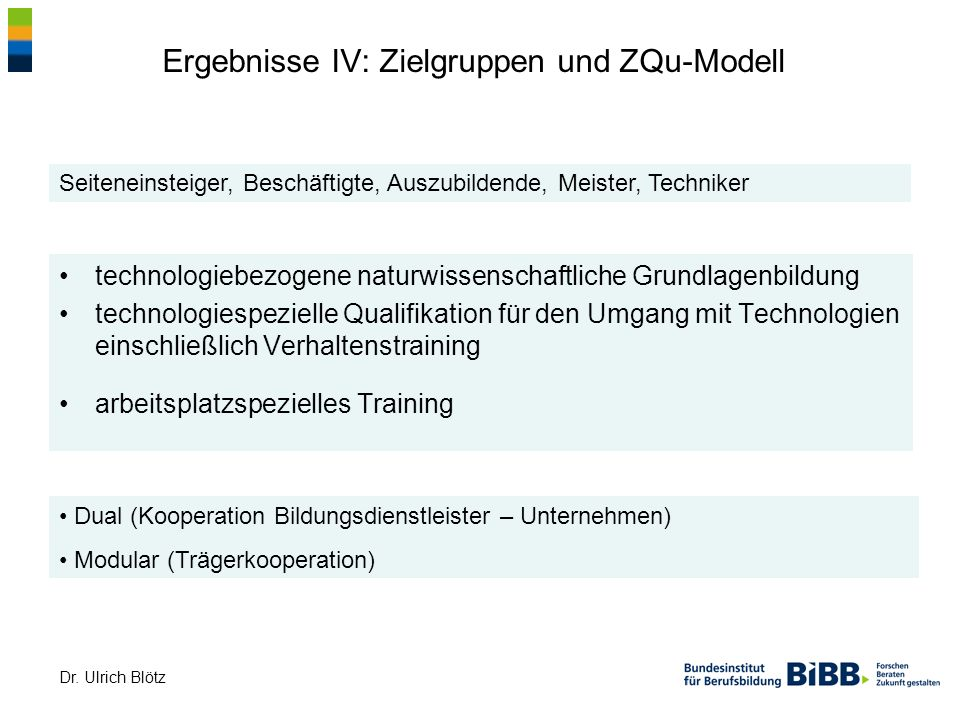 Ergebnisse IV: Zielgruppen und ZQu-Modell