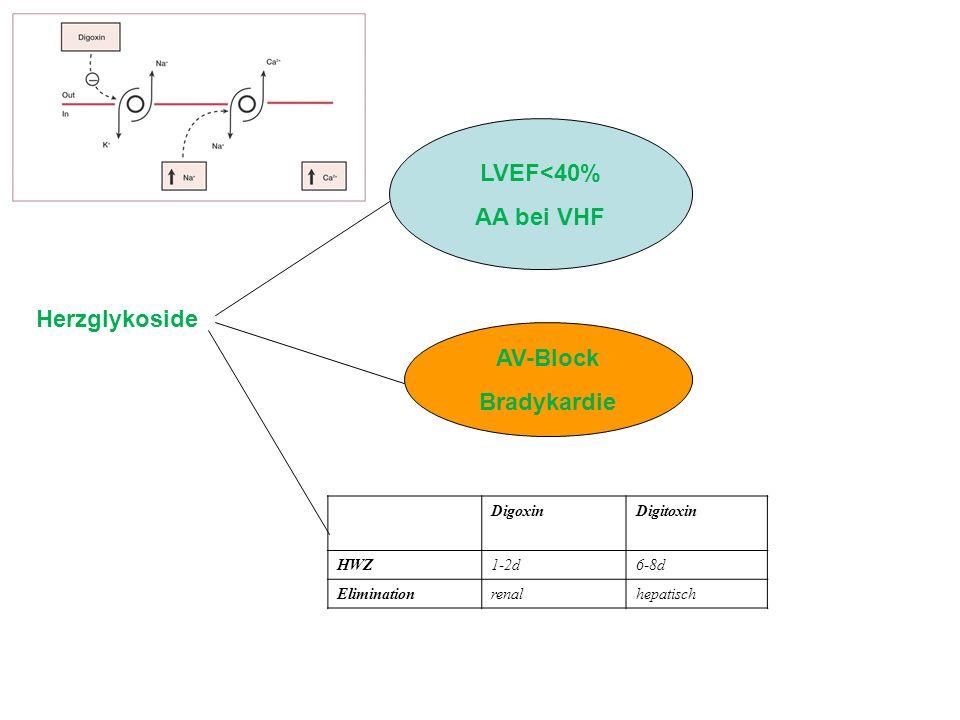 LVEF<40% AA bei VHF AV-Block Bradykardie