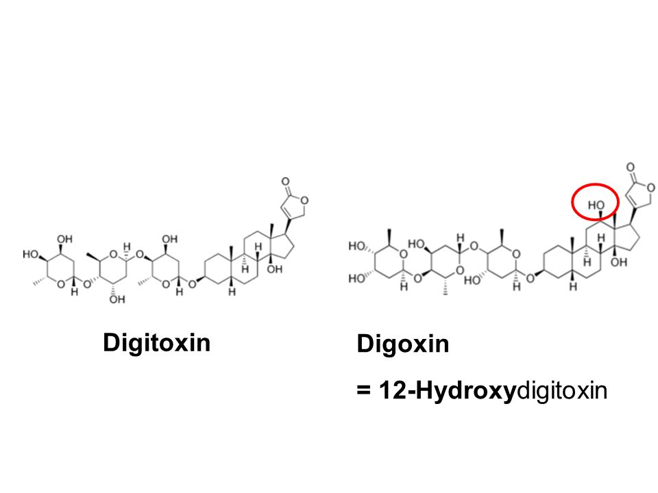 Digitoxin Digoxin = 12-Hydroxydigitoxin