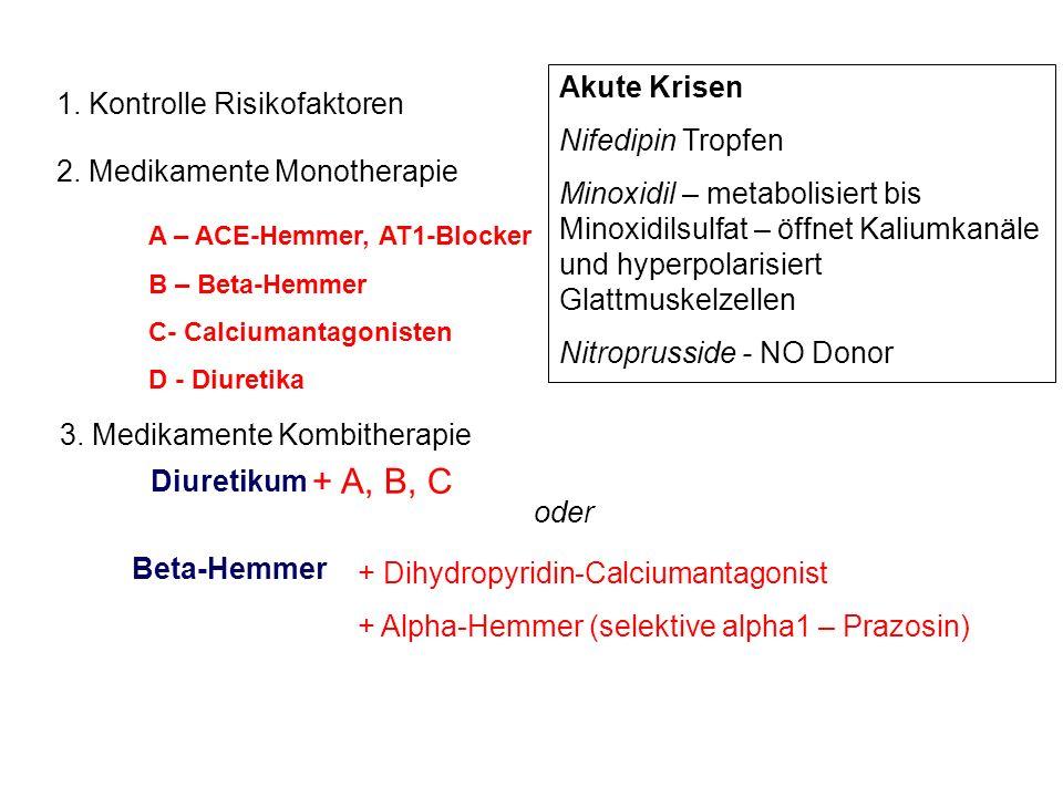+ A, B, C Akute Krisen 1. Kontrolle Risikofaktoren Nifedipin Tropfen