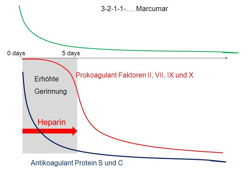 Heparin 3-2-1-1-…. Marcumar Prokoagulant Faktoren II, VII, IX und X
