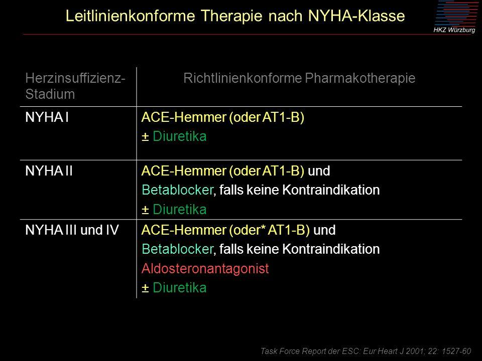 Leitlinienkonforme Therapie nach NYHA-Klasse