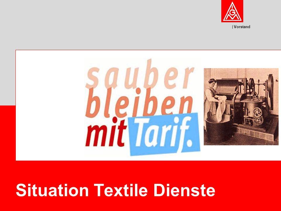 Situation Textile Dienste
