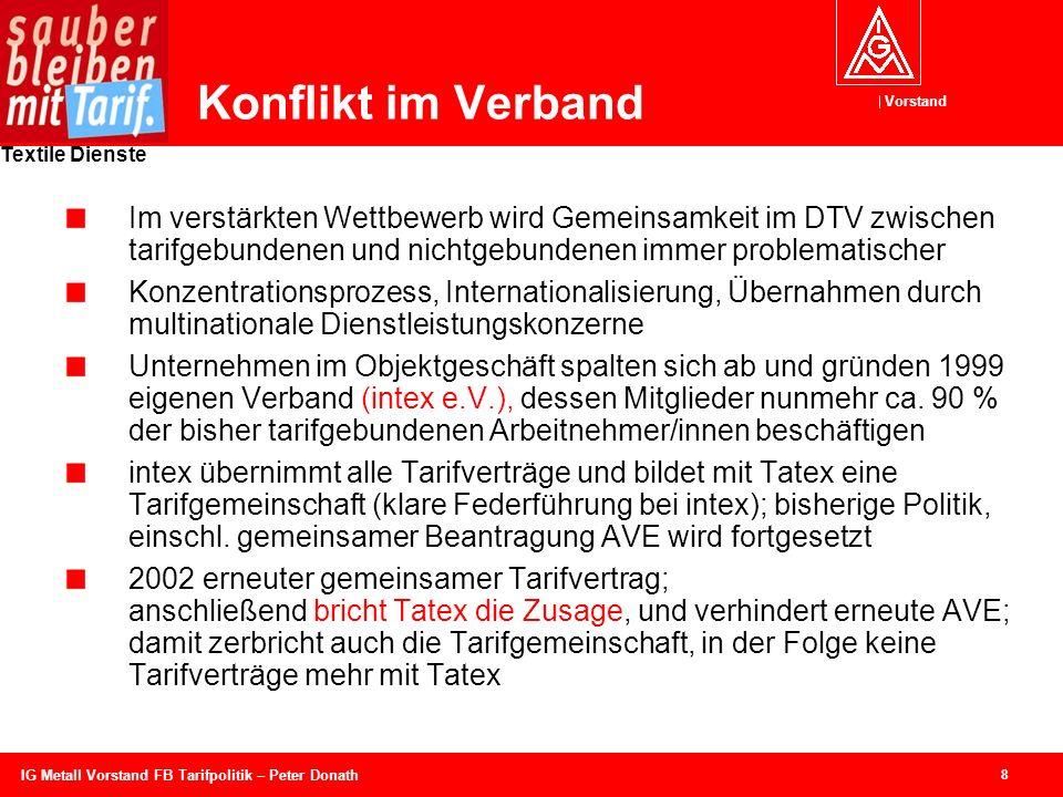 Konflikt im VerbandIm verstärkten Wettbewerb wird Gemeinsamkeit im DTV zwischen tarifgebundenen und nichtgebundenen immer problematischer.