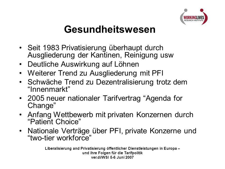 Gesundheitswesen Seit 1983 Privatisierung überhaupt durch Ausgliederung der Kantinen, Reinigung usw.