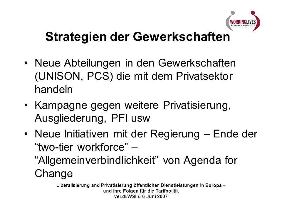 Strategien der Gewerkschaften