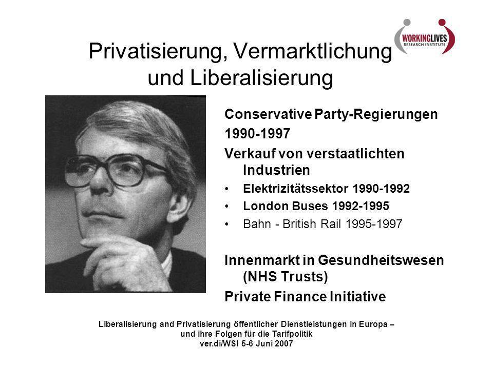 Privatisierung, Vermarktlichung und Liberalisierung