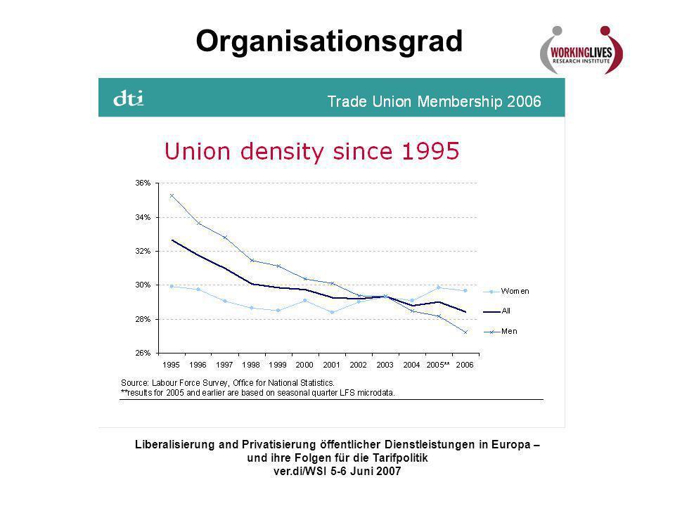 Organisationsgrad Liberalisierung and Privatisierung öffentlicher Dienstleistungen in Europa – und ihre Folgen für die Tarifpolitik.