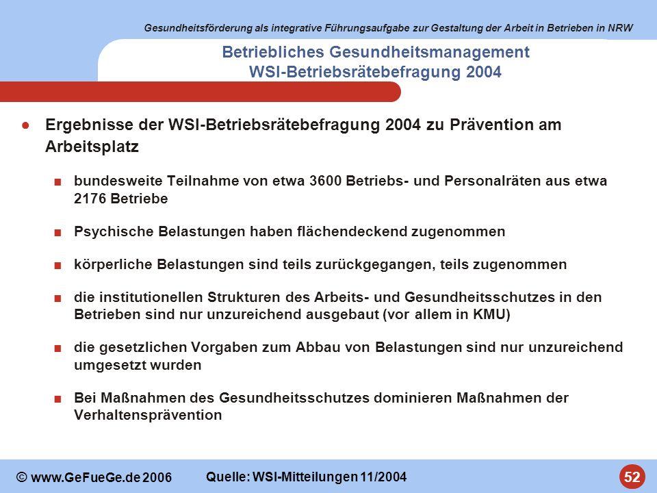 Betriebliches Gesundheitsmanagement WSI-Betriebsrätebefragung 2004