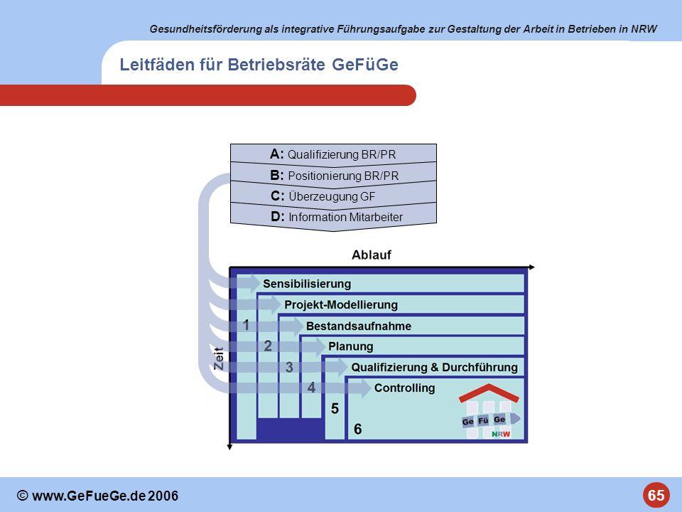Leitfäden für Betriebsräte GeFüGe