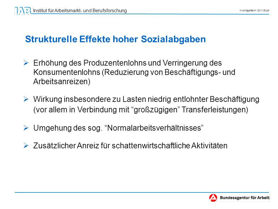 Strukturelle Effekte hoher Sozialabgaben