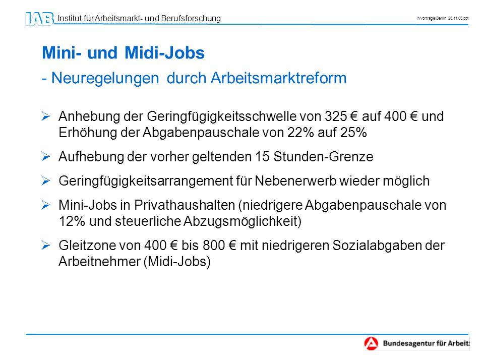 Mini- und Midi-Jobs - Neuregelungen durch Arbeitsmarktreform