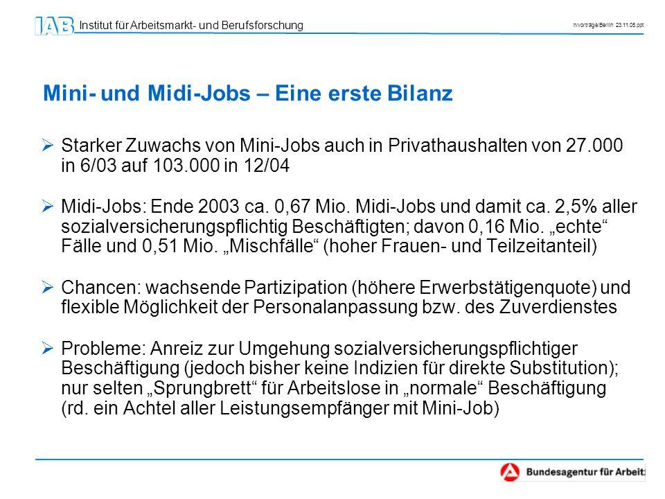Mini- und Midi-Jobs – Eine erste Bilanz