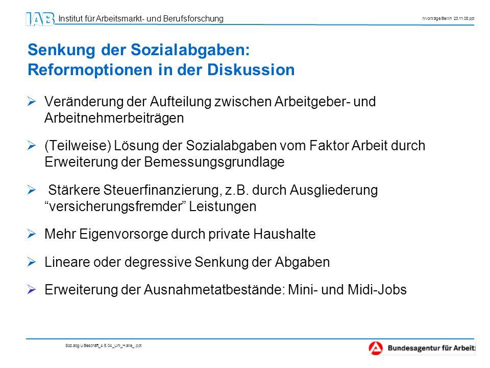 Senkung der Sozialabgaben: Reformoptionen in der Diskussion