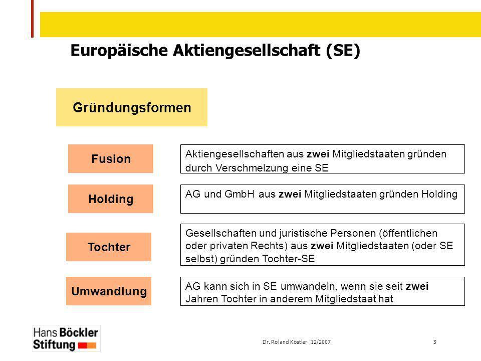 Europäische Aktiengesellschaft (SE)